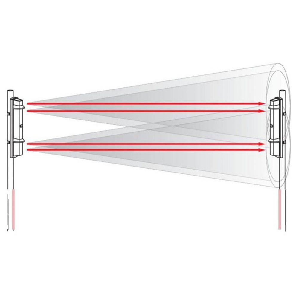 optex photobeam diagram