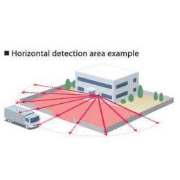Optex horizontal detection area