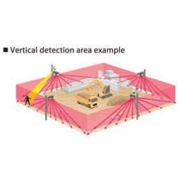 Optex vertical detection area
